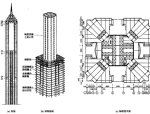 抗侧力结构体系与布置(PPT,103页)