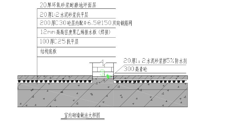 南京万达广场77地块工程地下室底板、顶板排水板及地面施工方案