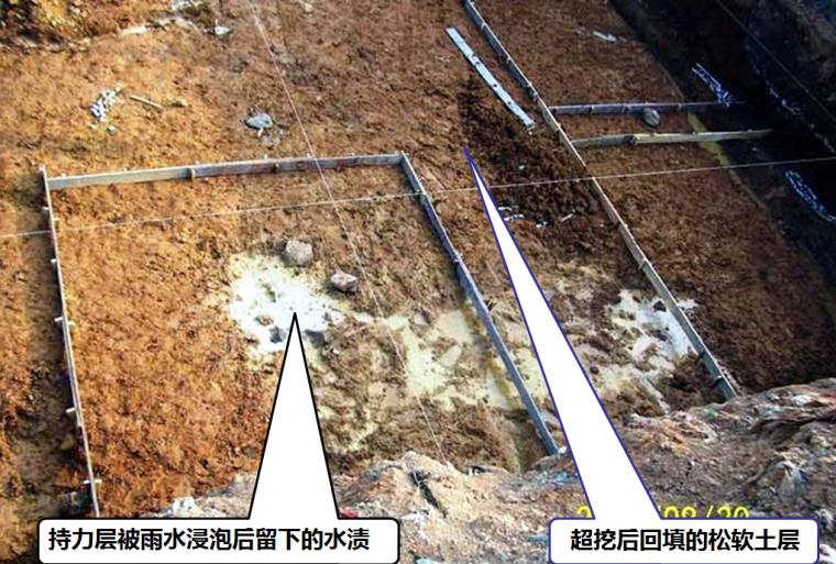 建筑工程土方工程施工质量通病防治培训PPT(71页)