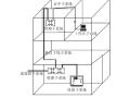 某医院计算机网络综合布线系统设计方案
