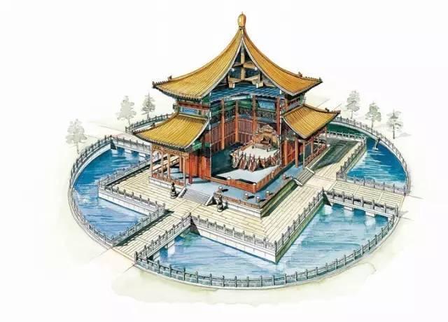中国古建筑著作中,最清晰、内容最精准的细部!