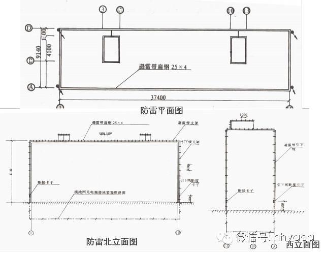防雷接地系统与在建筑工程上的应用_6