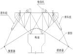 [湖北]悬索桥主缆索股架设工法