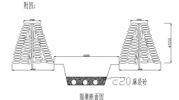 污水管网改扩建工程倒虹管道围堰施工专项方案