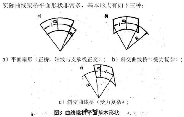 曲线梁桥设计之单梁法、梁格法,搞懂了就厉害了!_2