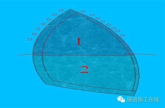 隧道开挖方法—双侧壁导坑法解析_3
