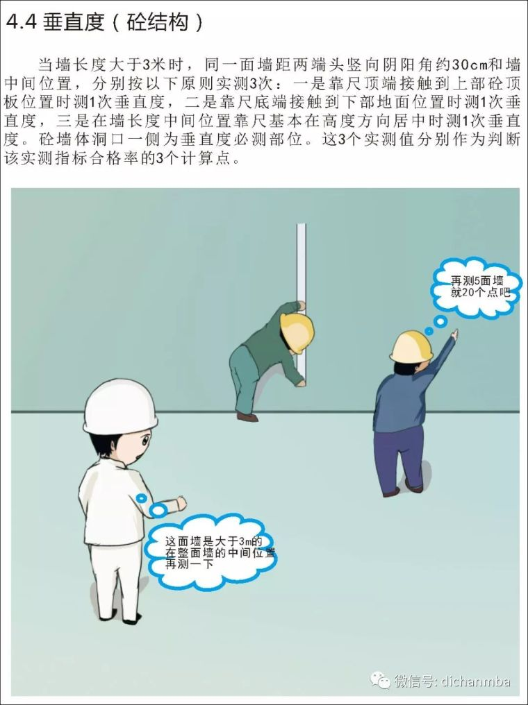 详解在建工程实测实量可视化体系(全套),完美!!!!_12