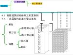 高层建筑结构设计(剪力墙、框剪、筒体、转换层结构设计)