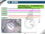 【QC成果】减小沉井下沉对环境的扰动