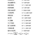 【中建】重庆江北国际机场航站楼临电方案(附计算书,共17页)