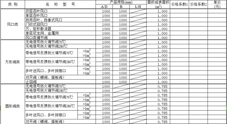 暖通产品单价计算表