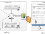【BIM案例】基于BIM的工程项目4D施工动态管理系统清华大学