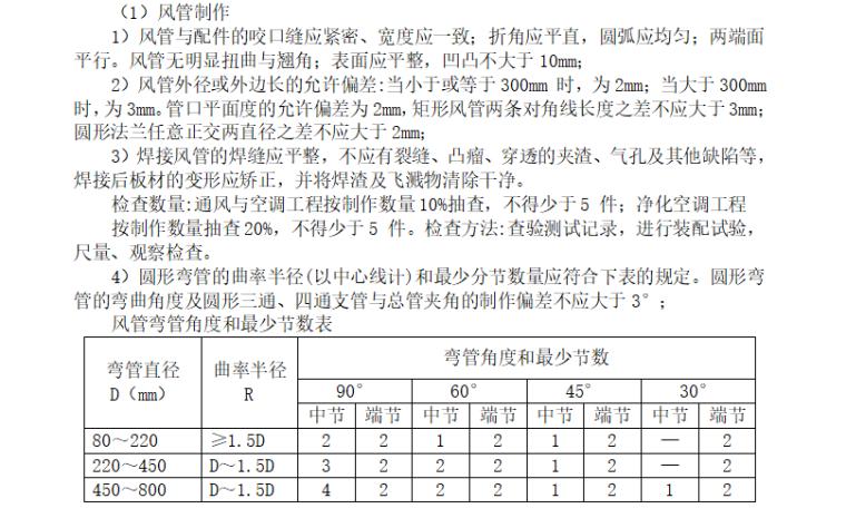 【市政道路】荆州城北快速路监理大纲(共151页)_11