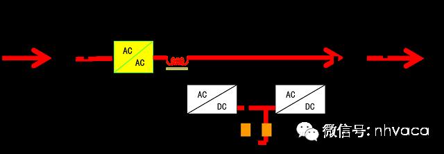 机房建设供配电系统建设_9