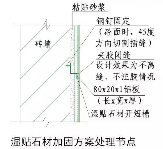 干挂石材、湿贴文化石、GRC装修施工细节_9