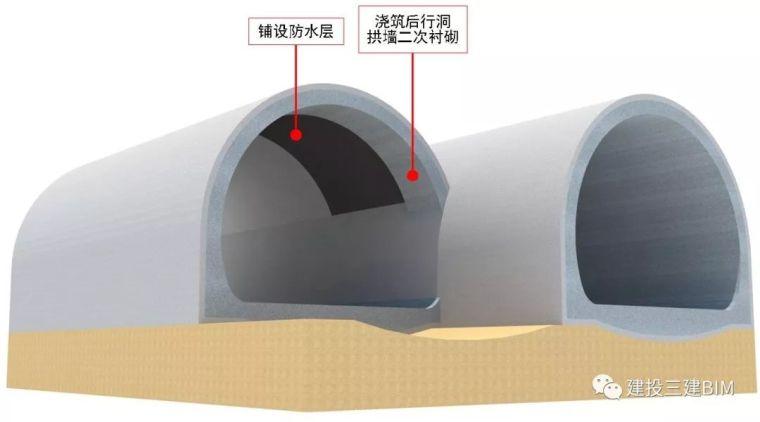 连拱隧道后行洞临时支护施工技术_7
