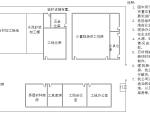 建筑工程装饰装修工程施工组织设计范本(170余页)