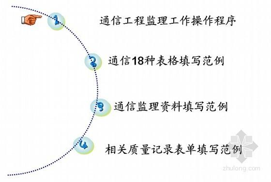 通信工程建设监理培训资料(100页 编制于2011年)