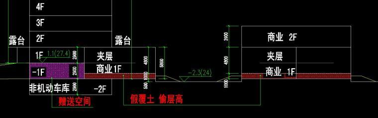 建筑方案可以这样优化_14