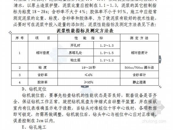 [云南]基坑支护工程安全专项施工方案(计算书)