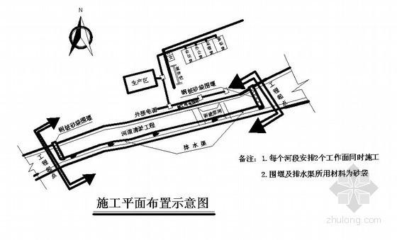 [河北]防洪堤综合整治工程施工组织设计(疏浚 土方施工)