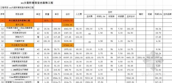 [南昌]展馆装饰工程成本加酬金预算书(全套图纸)