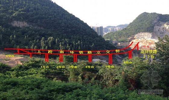 [贵州]上跨枢纽铁路40m预应力T梁桥下部结构施工组织设计50页