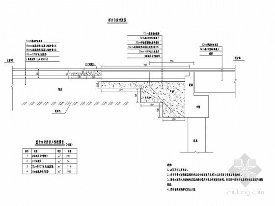 [安徽]预应力混凝土单跨简支梁桥附属工程施工图设计21张