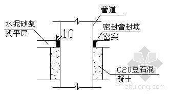 屋面水泥砂浆找平层施工资料下载-北京某住宅卫生间防水找平层施工技术交底