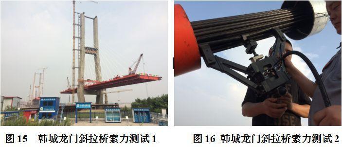 桥梁体内/体外预应力测试新技术_8