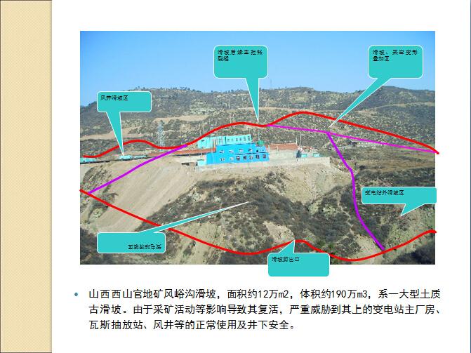 《煤矿采空区岩土工程勘察规范》(GB51044-2014)宣讲--武汉院