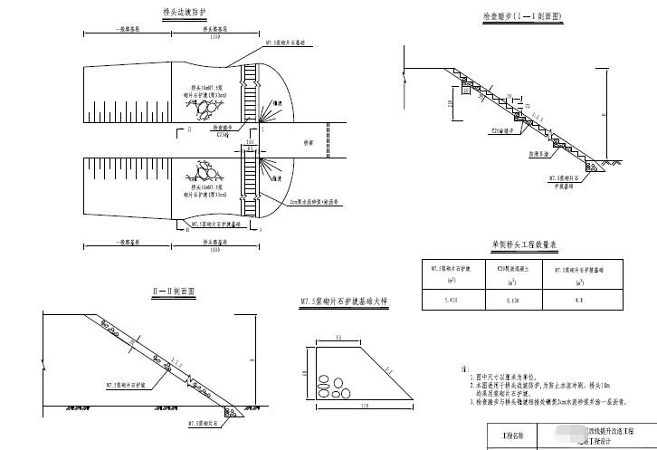 市政道路提升改造工程设计方案投标文本94页附177张图纸(拼宽桥拼宽路基,路桥交通景观)_4