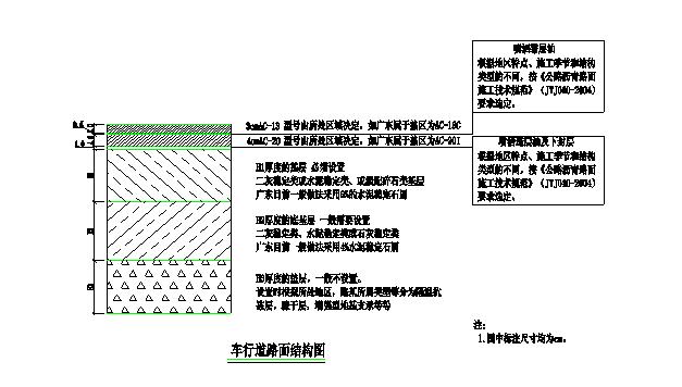 恒大地产工程管理手册(共476页)