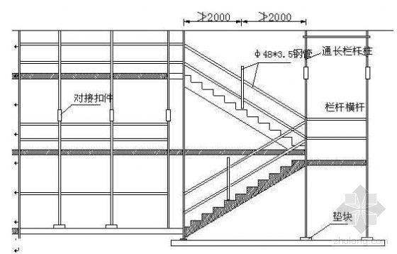 福建省某高层商住楼预防高处坠落事故专项施工方案