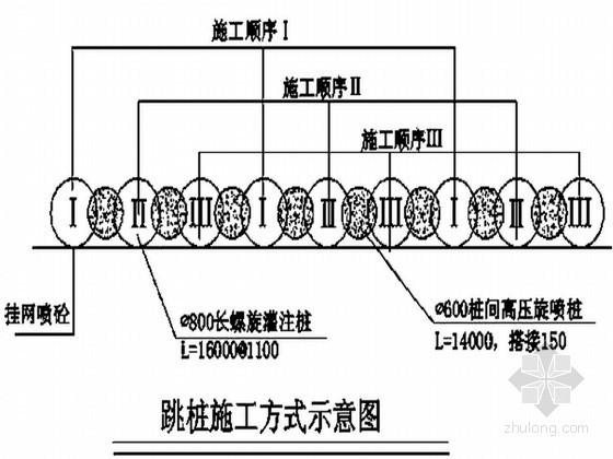 [云南]某污水泵房深基坑排桩支护及开挖降水施工方案