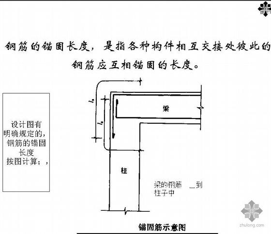 江苏省造价员学习--钢筋基础下料计算