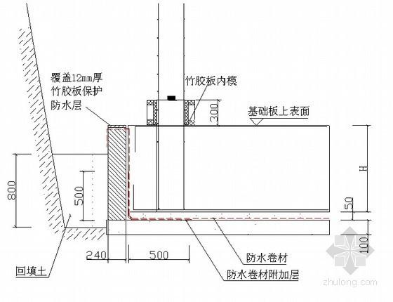 [北京]住宅工程施工组织设计(长城杯)