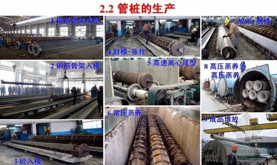 土木工程施工技术混凝土预制桩(2011年)