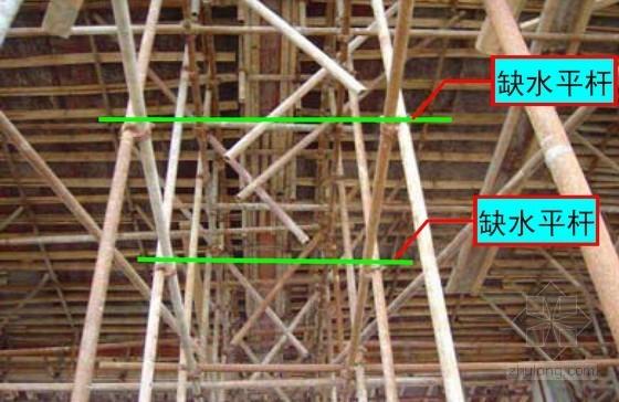 房建工程模板安全施工技术培训讲义(附图丰富)