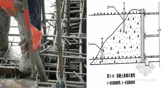 大体积混凝土施工技术研究讲义(PPT 36页)