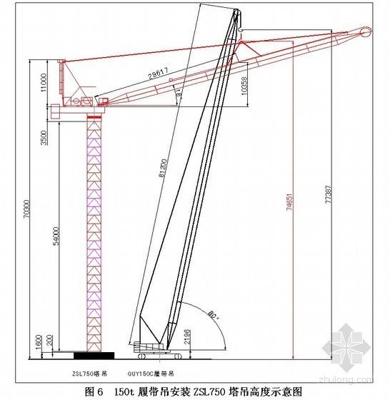 [辽宁]商业广场大型塔机ZSL750和ZSL2700专项安装方案(内爬式)