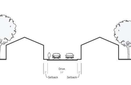 城市综合体剖面图