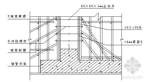 成都某住宅小区模板施工方案