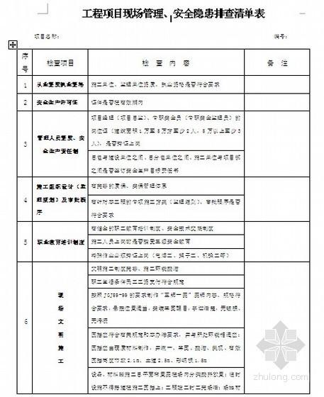 工程项目现场管理、安全隐患排查表