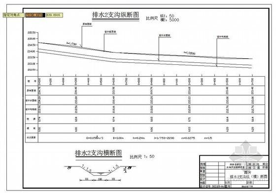 黑龙江某土地开发项目预算及规划(2006年)