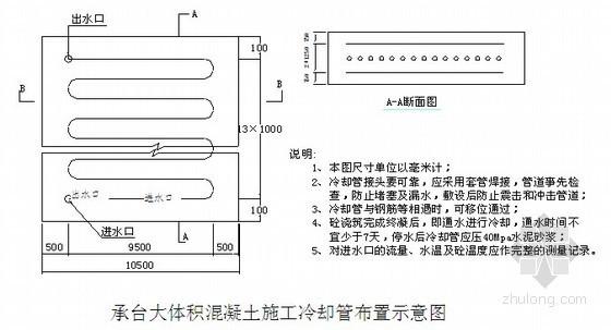 [重庆]悬浇箱梁连续钢构桥施工组织设计