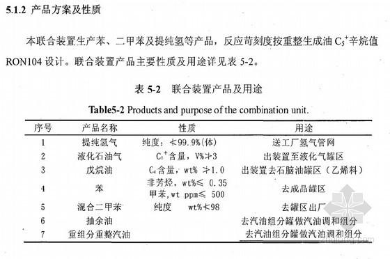 [硕士]石化厂建设项目环境影响分析与实例研究[2010]
