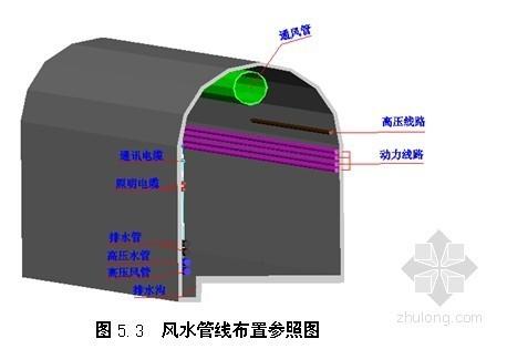 贵昆线某标段铁路工程施工组织设计