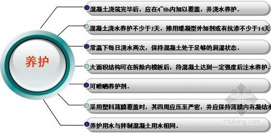 建筑工程施工质量通病防治措施(9个方面)