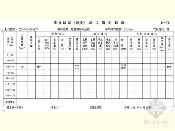 [黑龙江]公路工程全套内业资料表格填写样本785套